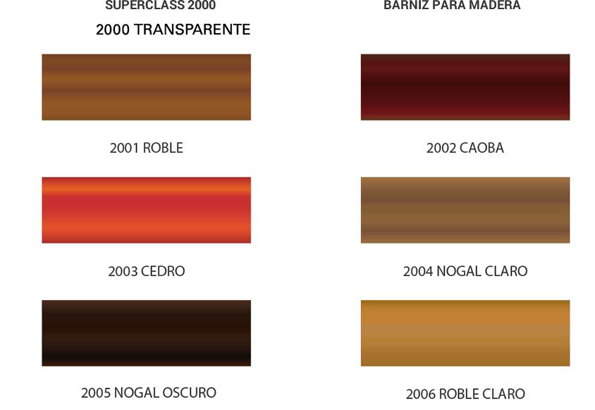 Barniz para madera superclass 2000 psi pinturas - Pintura para madera colores ...
