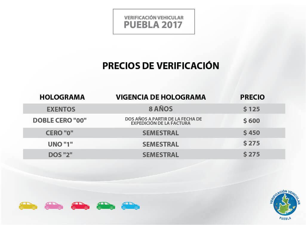 Verificacion Estado De Mexico Verificacion Los Impuestos