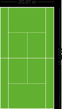 Cancha De Tenis Con Sus Medidas